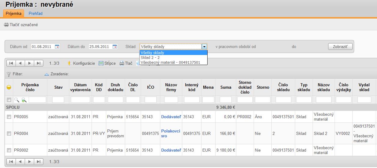 WordPress témy pre dátumové údaje stránok